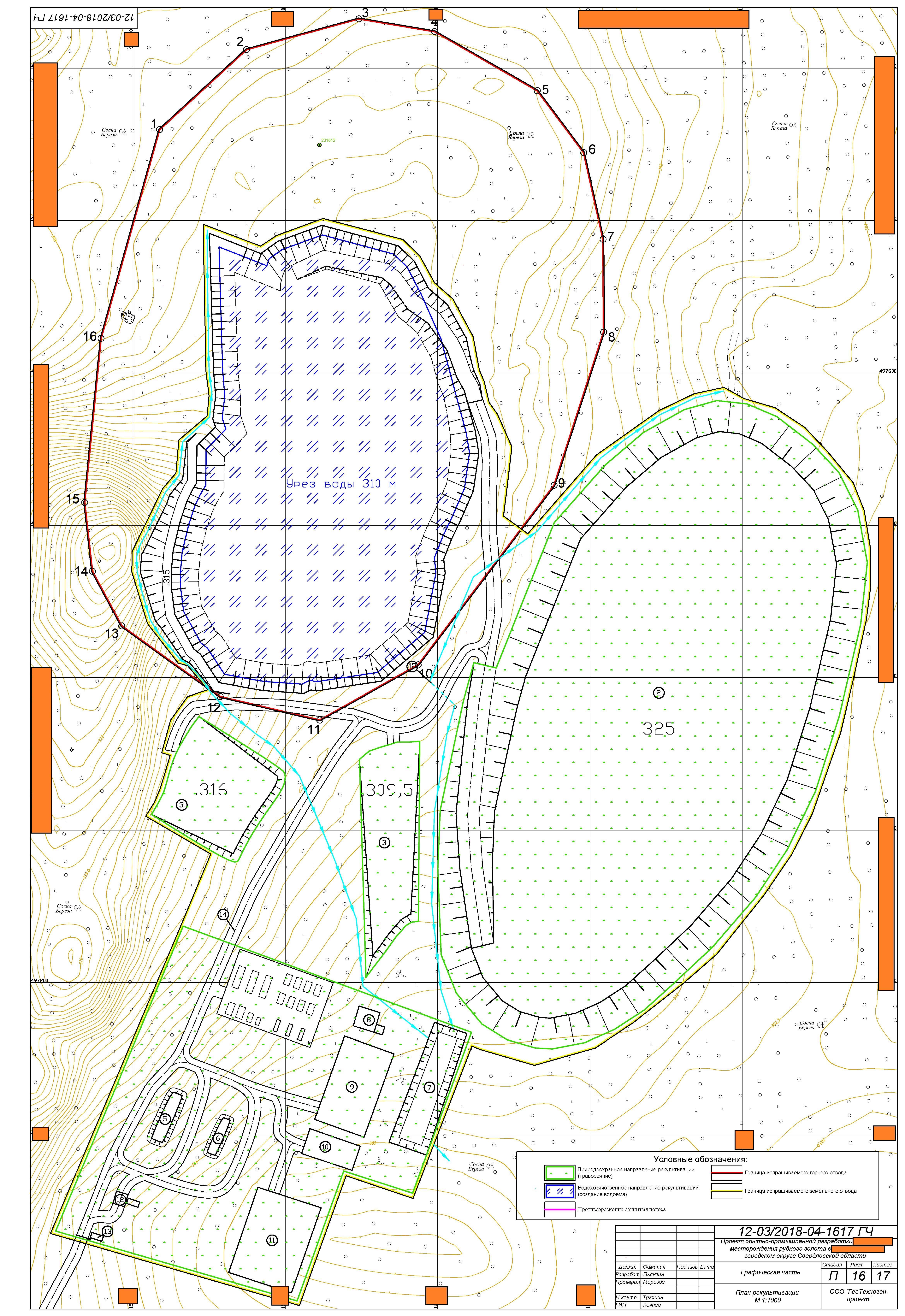 Проект рекультивации (консервации) земель