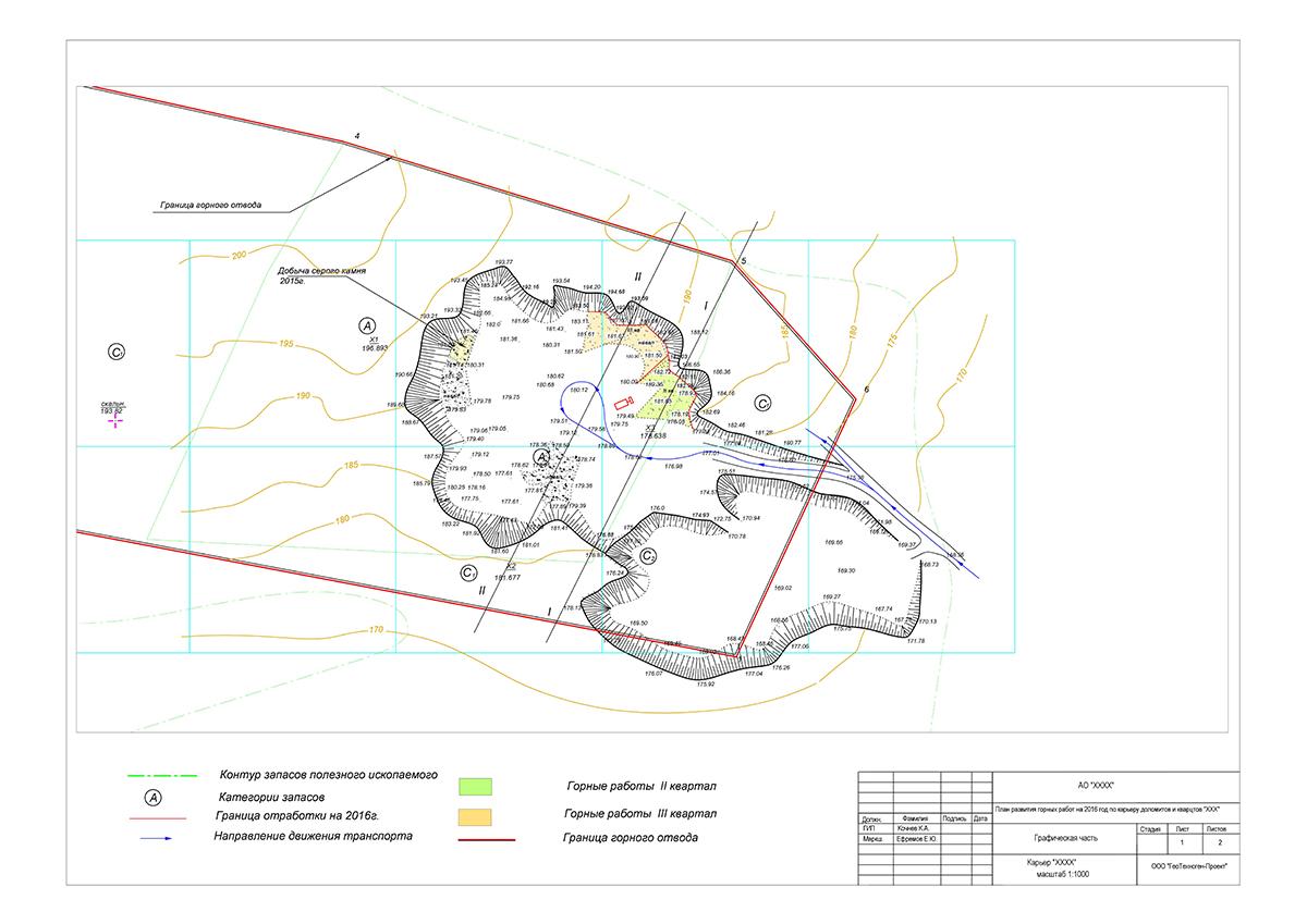 О планах и схемах развития горных работ